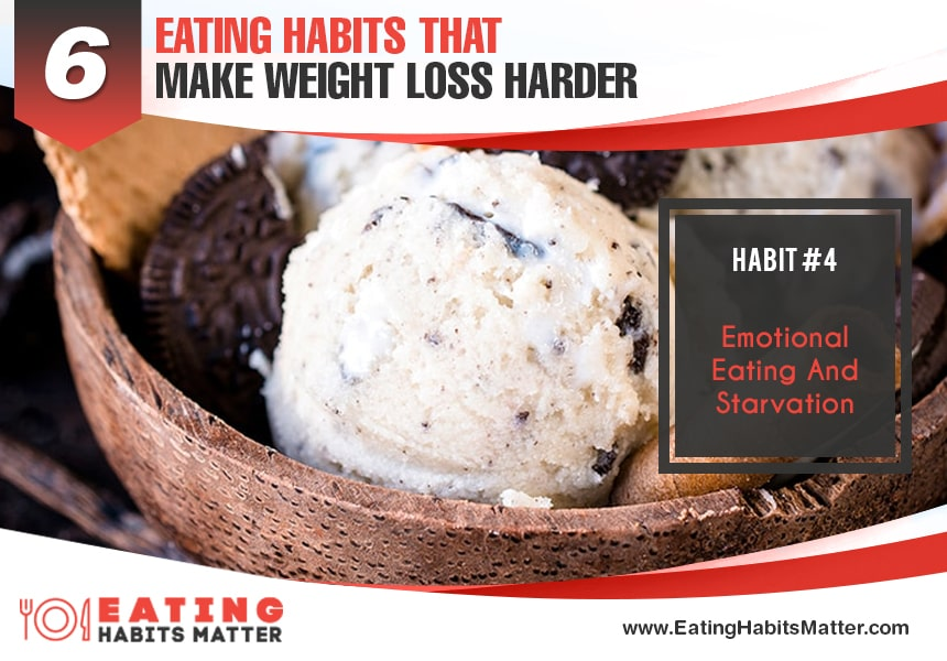 Eating Habits That Make Weight Loss Harder